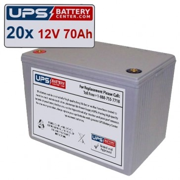 Enersys HX300 Batteries
